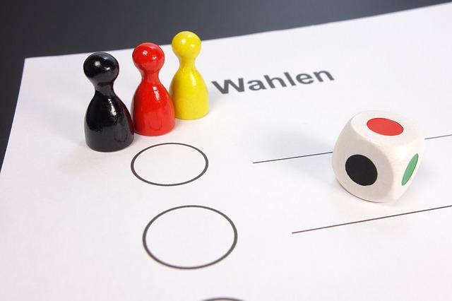 Die richtige Partei wählen